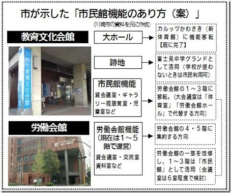 片柳すすむ市政報告31_ura