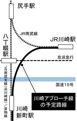 アプローチ線2