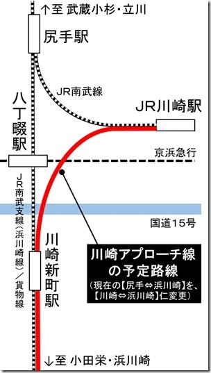 アプローチ線概略図