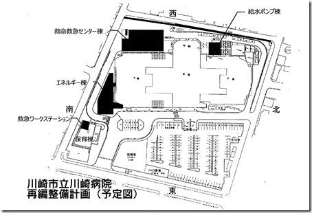 市立病院再編計画